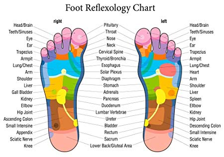 Reflexology to heal yourself